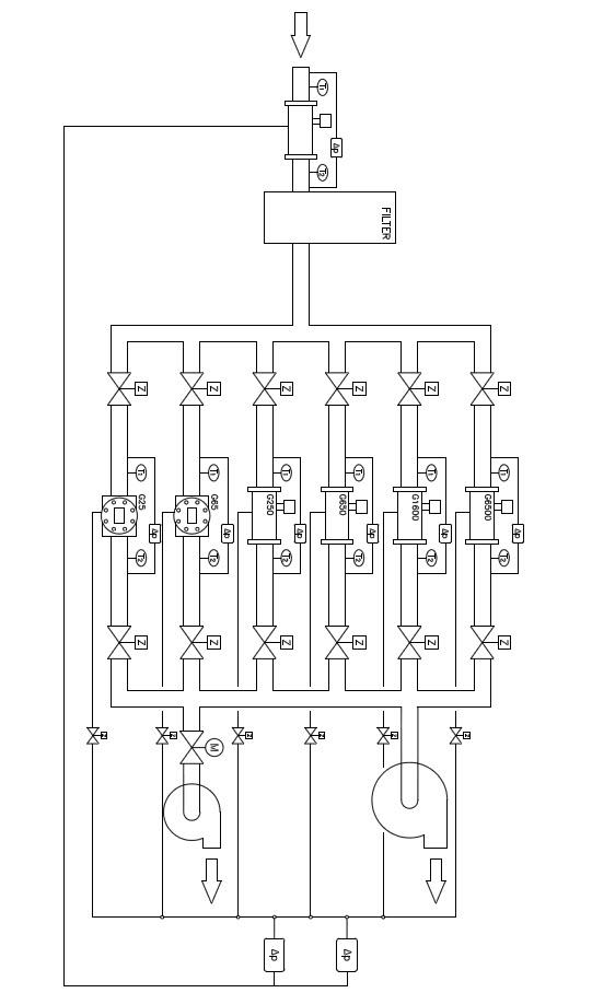 Plinska mjeriteljska instalacija niskog tlaka